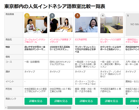 東京都内のインドネシア語教室おすすめ人気ランキング10選で1位に選ばれました